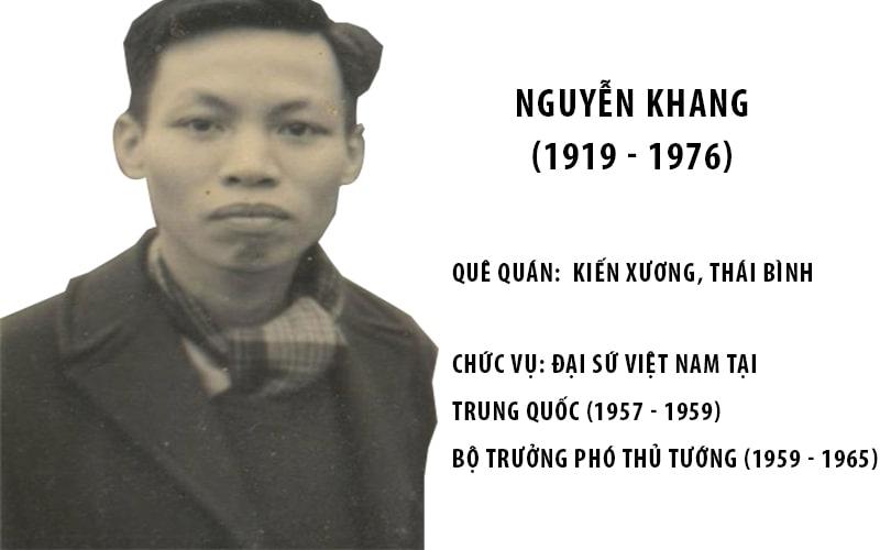 Giới thiệu về Nguyễn Khang