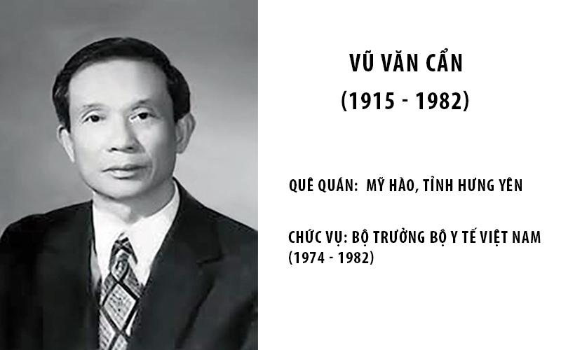 Vài nét về bác sĩ Vũ Văn Cẩn