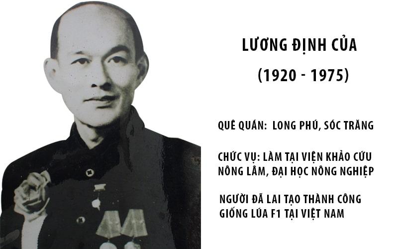 Vài nét về giáo sư Lương Định Của