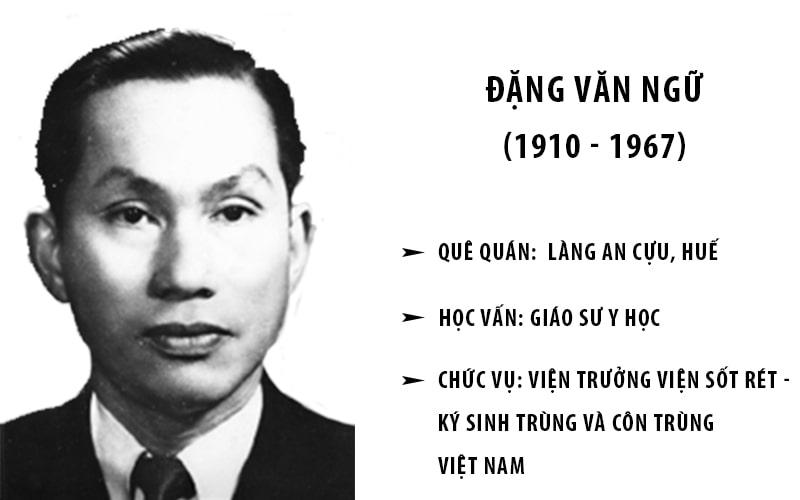 Vài nét về giáo sư Đặng Văn Ngữ