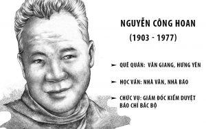 Tiểu sử của Nguyễn Công Hoan