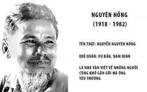 Tiểu sử nhà văn Nguyên Hồng