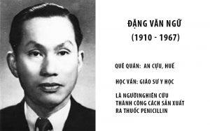 Vìa nét về giáo sư Đặng Văn Ngữ