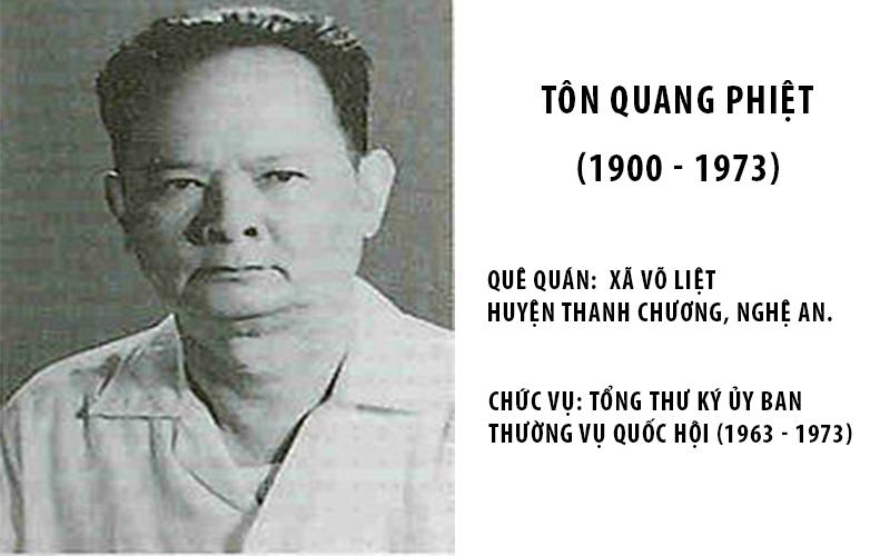 Nhà chính trị Tôn Quang Phiệt